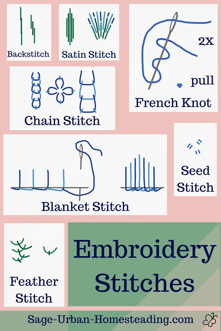 crewel embroidery stitches