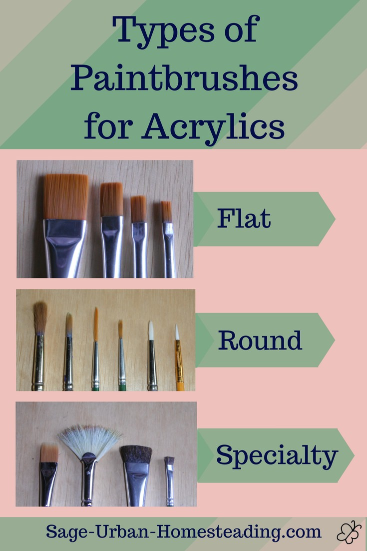 types of paintbrushes for acrylics