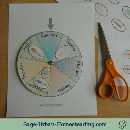 cutting out week wheel