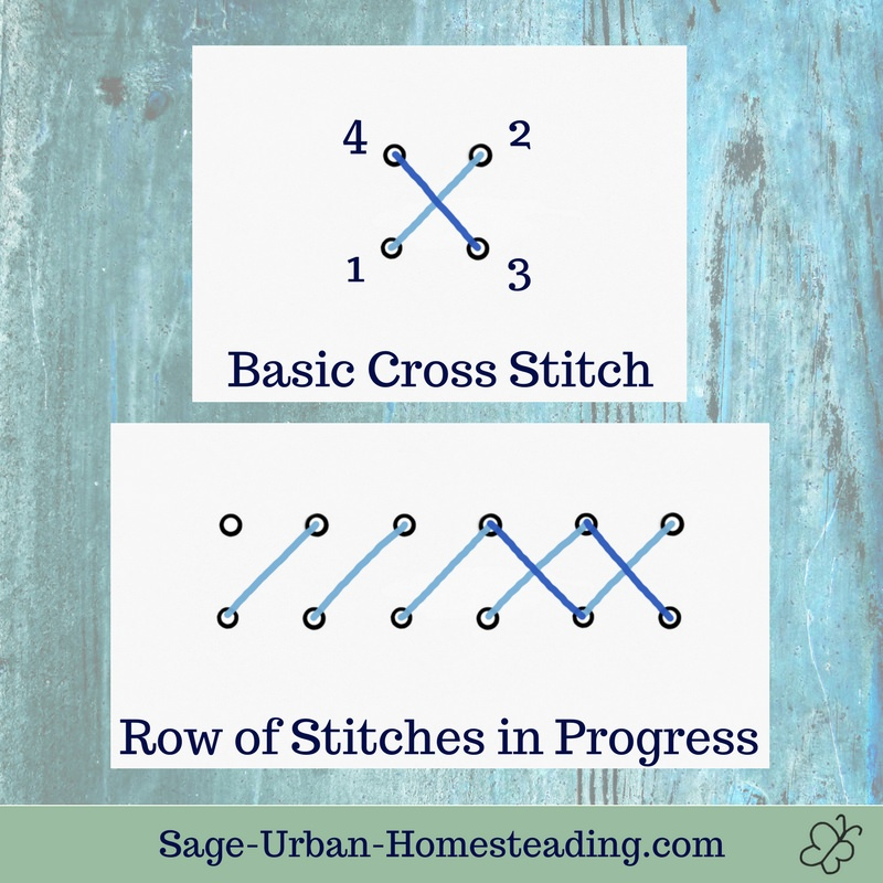 cross stitch basic x stitch