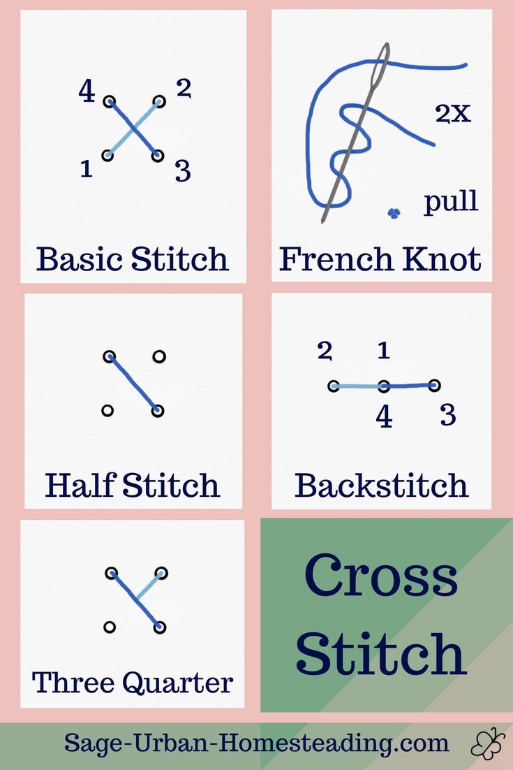 cross stitch stitches
