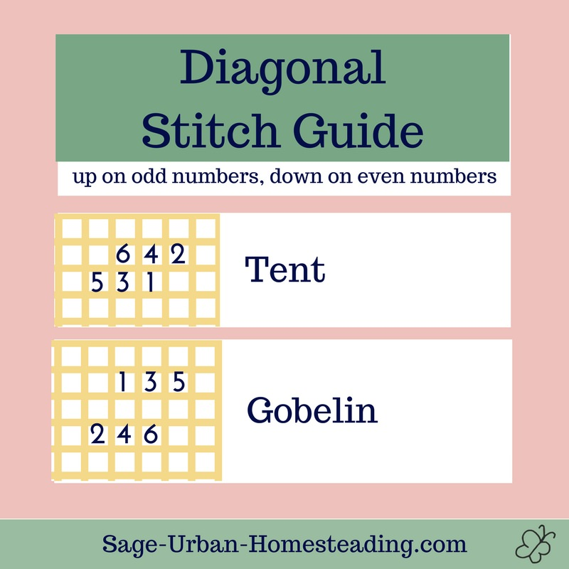 needlepoint canvas diagonal stitch guide