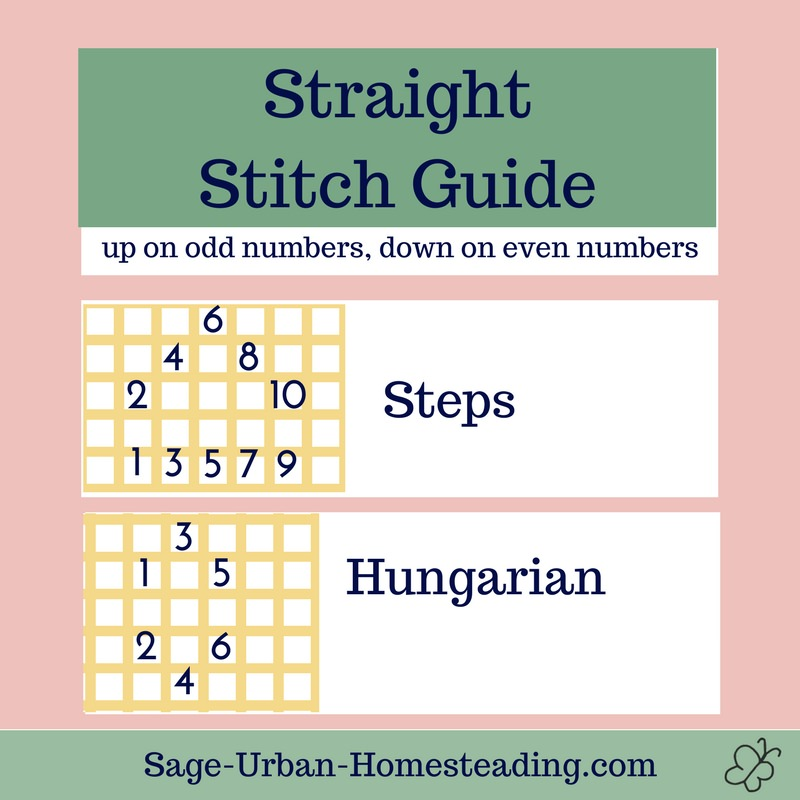 needlepoint canvas straight stitch guide